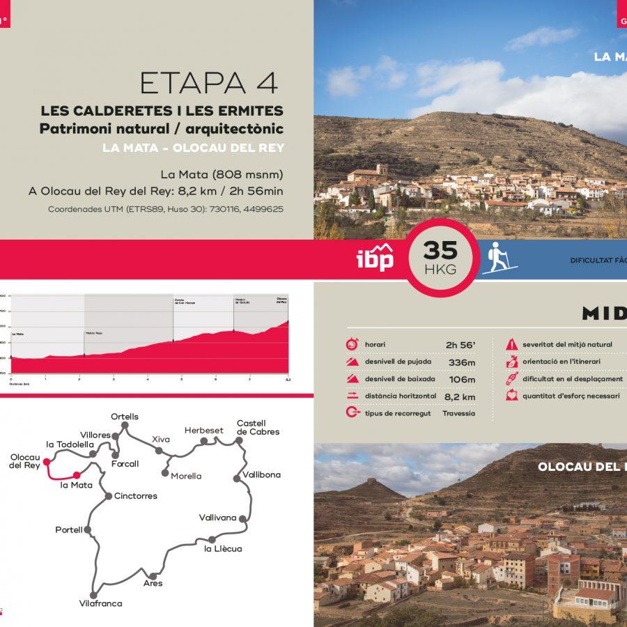 topoguia-elsports_etapa_4