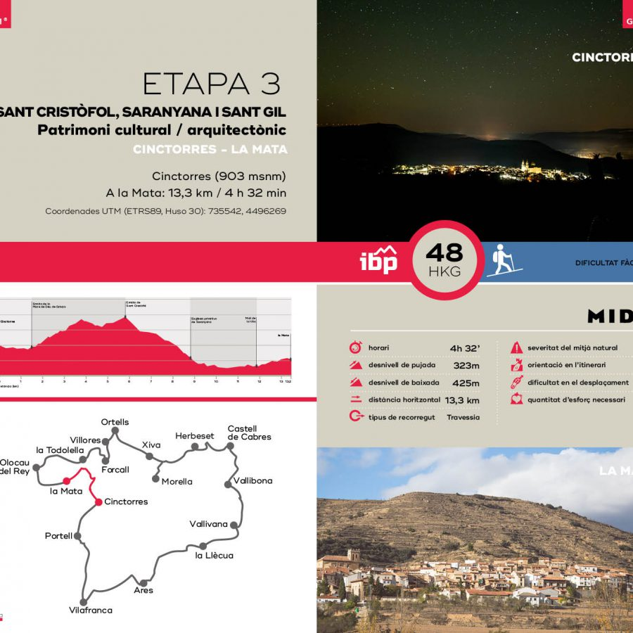 topoguia-elsports_valenciano_AF529